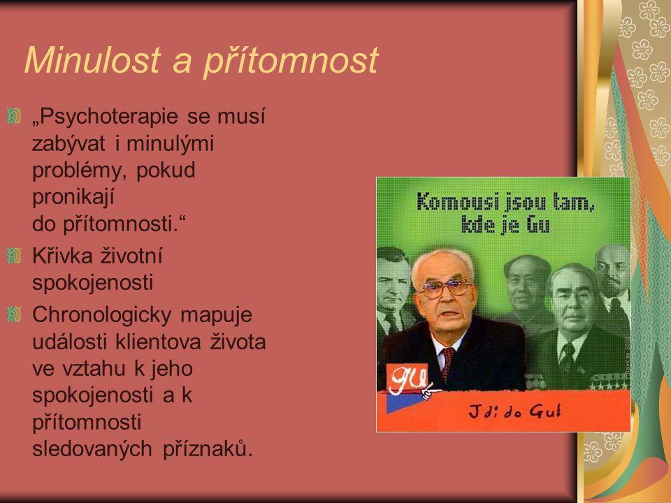 """Minulost a přítomnost """"Psychoterapie se musí zabývat i minulými problémy, pokud pronikají do přítomnosti."""