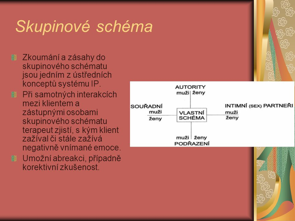 Skupinové schéma Zkoumání a zásahy do skupinového schématu jsou jedním z ústředních konceptů systému IP.