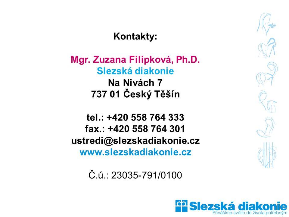 Mgr. Zuzana Filipková, Ph.D.