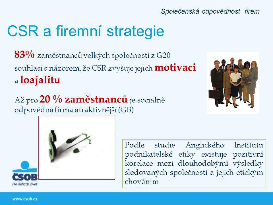 CSR a firemní strategie