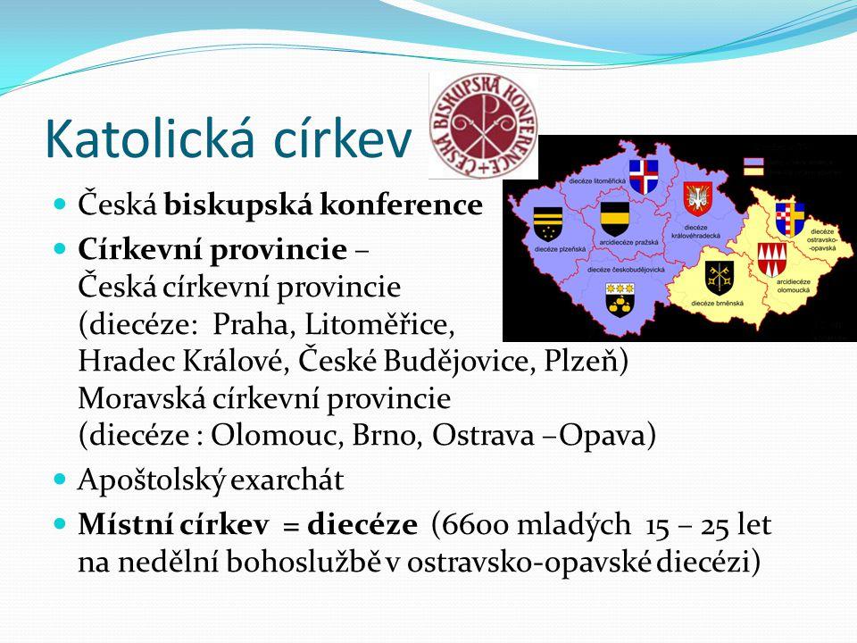 Katolická církev Česká biskupská konference