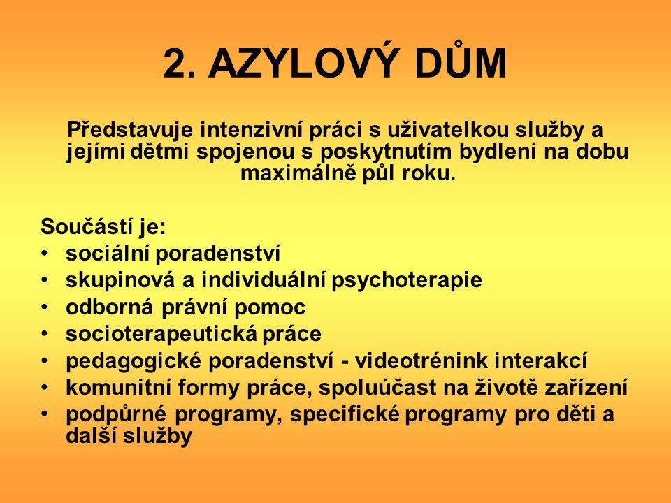 2. AZYLOVÝ DŮM Představuje intenzivní práci s uživatelkou služby a jejími dětmi spojenou s poskytnutím bydlení na dobu maximálně půl roku.