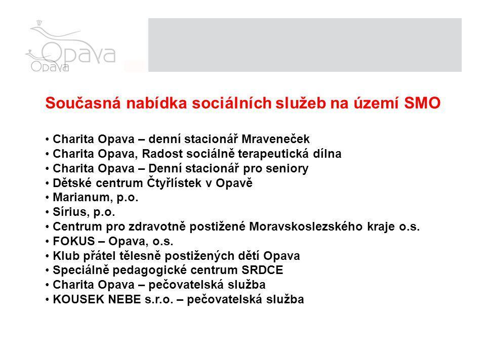 Současná nabídka sociálních služeb na území SMO