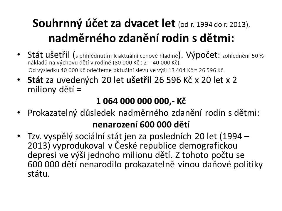 Souhrnný účet za dvacet let (od r. 1994 do r