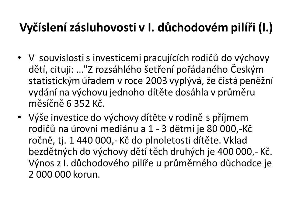 Vyčíslení zásluhovosti v I. důchodovém pilíři (I.)