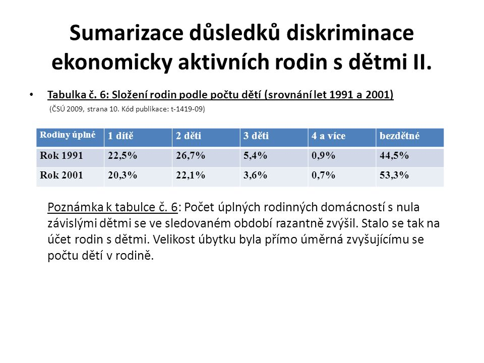 Sumarizace důsledků diskriminace ekonomicky aktivních rodin s dětmi II.