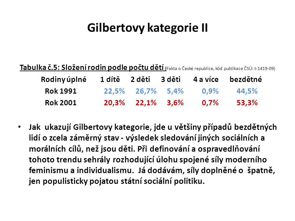 Gilbertovy kategorie II