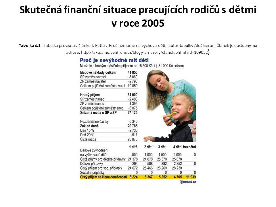 Skutečná finanční situace pracujících rodičů s dětmi v roce 2005 Tabulka č.1 : Tabulka převzata z článku I.
