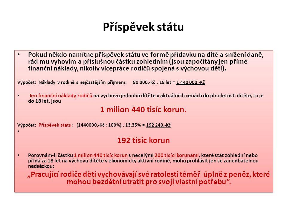Příspěvek státu 1 milion 440 tisíc korun. 192 tisíc korun