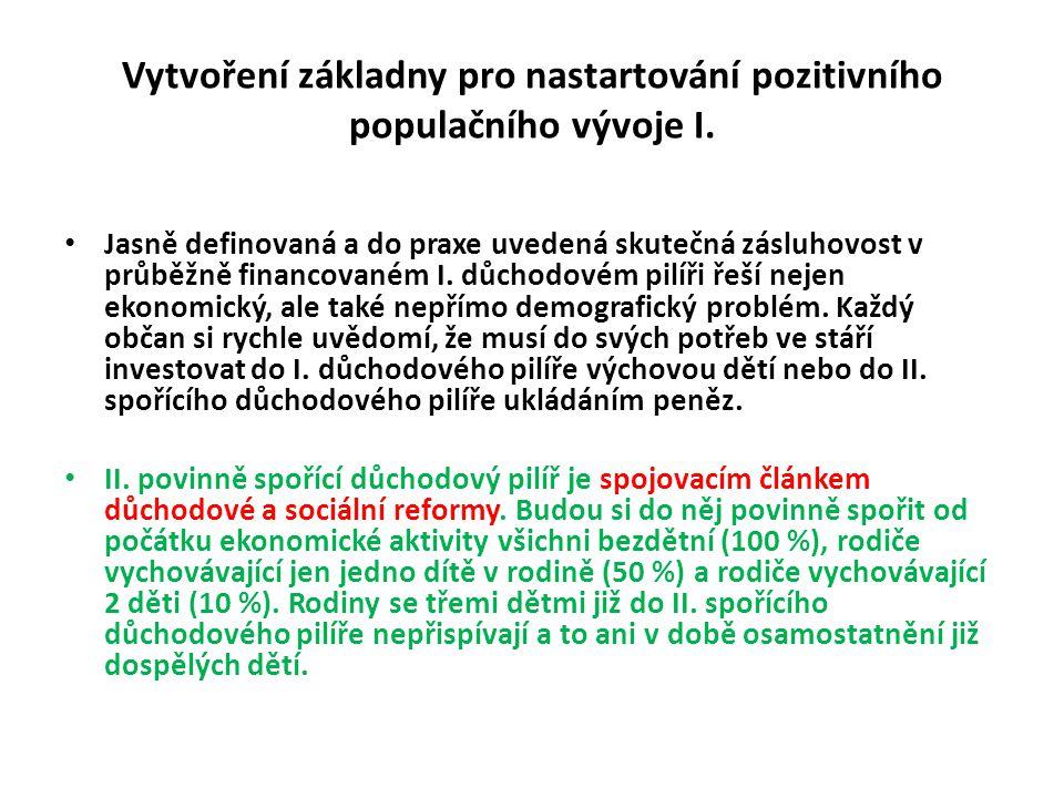 Vytvoření základny pro nastartování pozitivního populačního vývoje I.