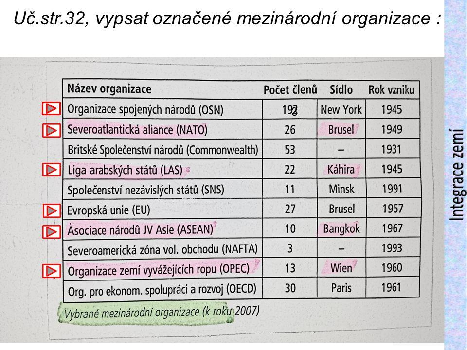Uč.str.32, vypsat označené mezinárodní organizace :