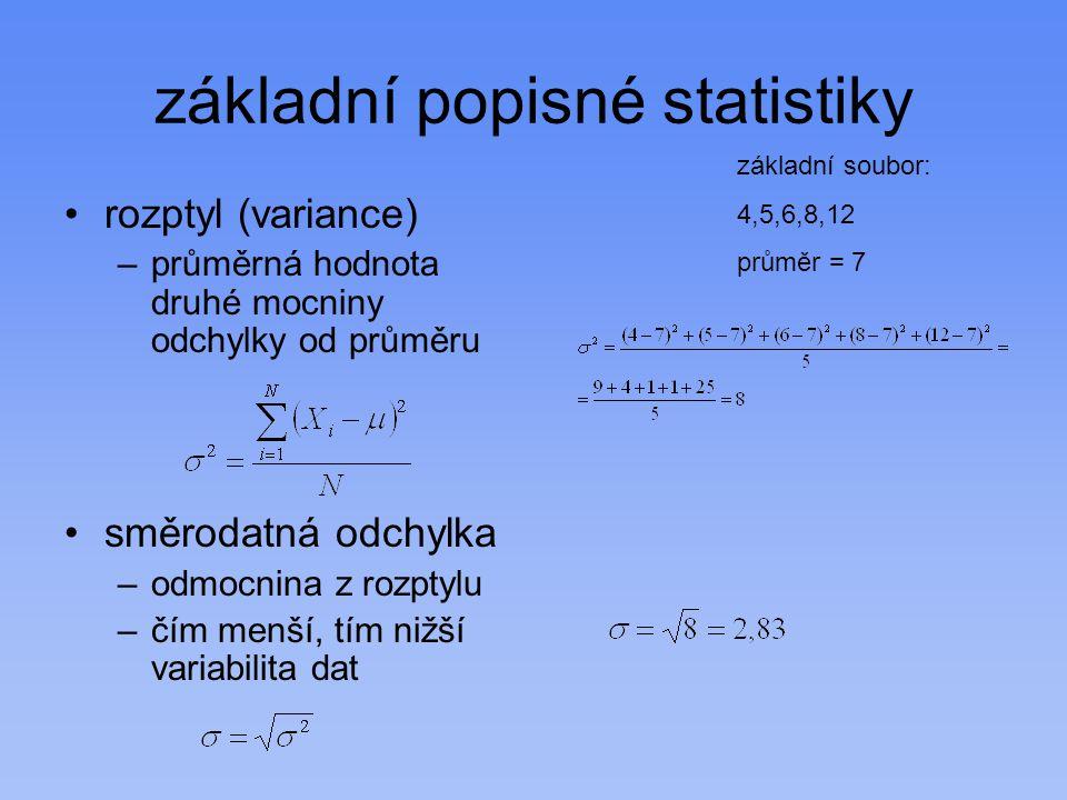základní popisné statistiky