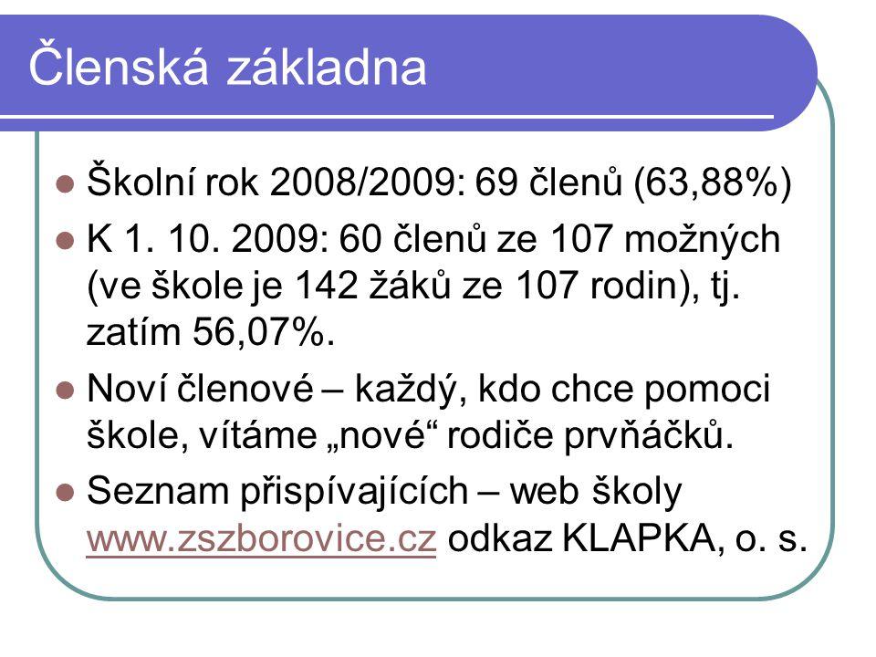 Členská základna Školní rok 2008/2009: 69 členů (63,88%)