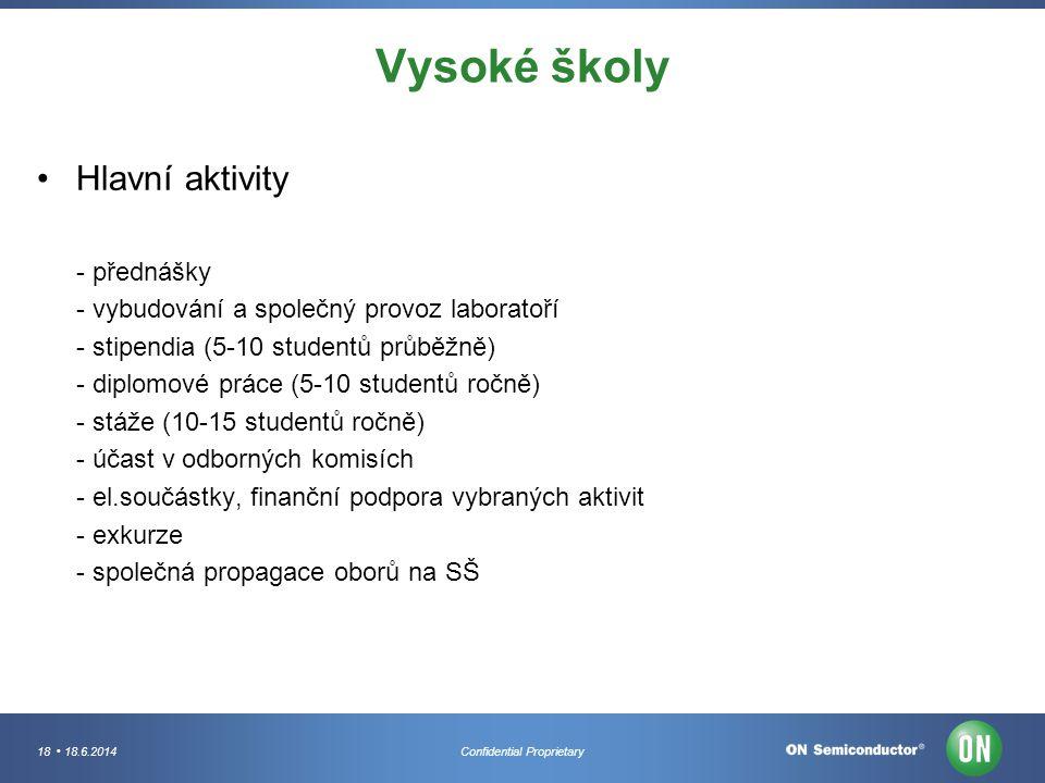 Vysoké školy Hlavní aktivity - přednášky