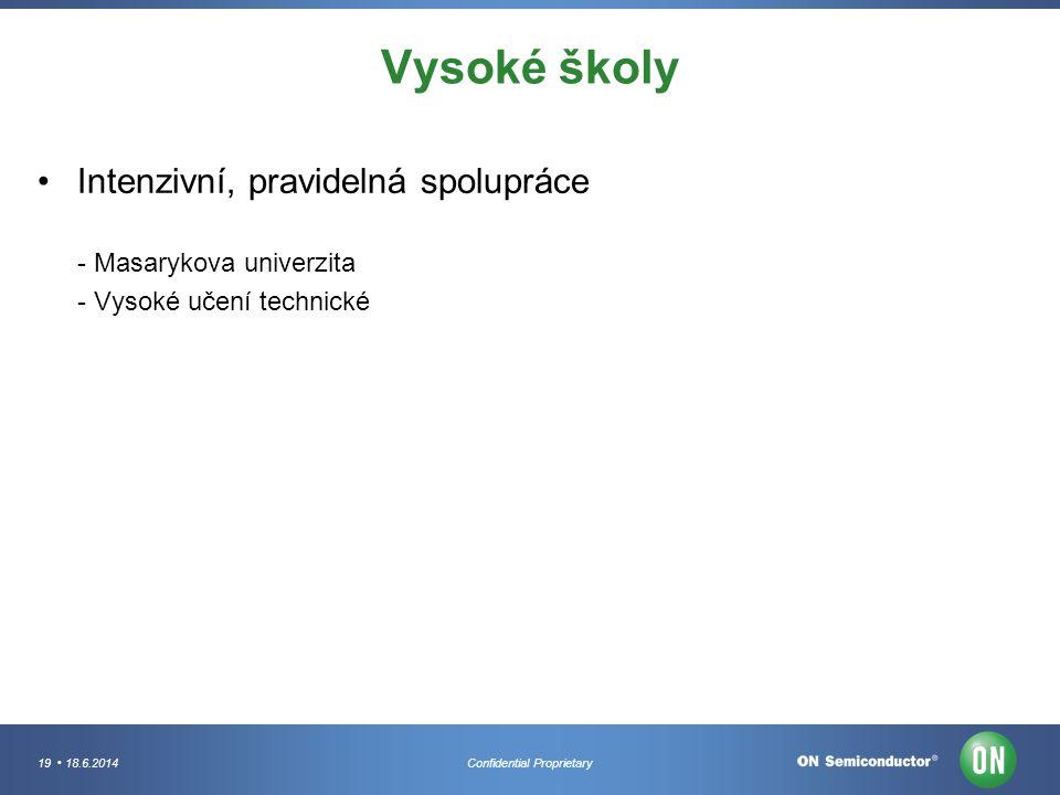 Vysoké školy Intenzivní, pravidelná spolupráce - Masarykova univerzita