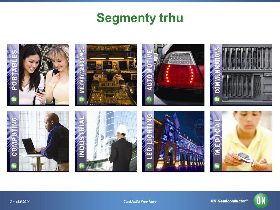 Segmenty trhu