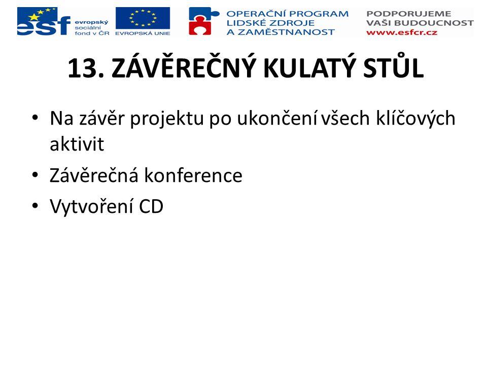 13. ZÁVĚREČNÝ KULATÝ STŮL Na závěr projektu po ukončení všech klíčových aktivit. Závěrečná konference.
