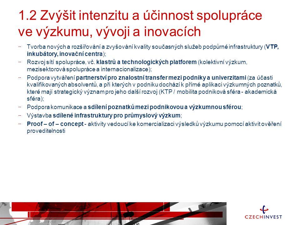 1.2 Zvýšit intenzitu a účinnost spolupráce ve výzkumu, vývoji a inovacích