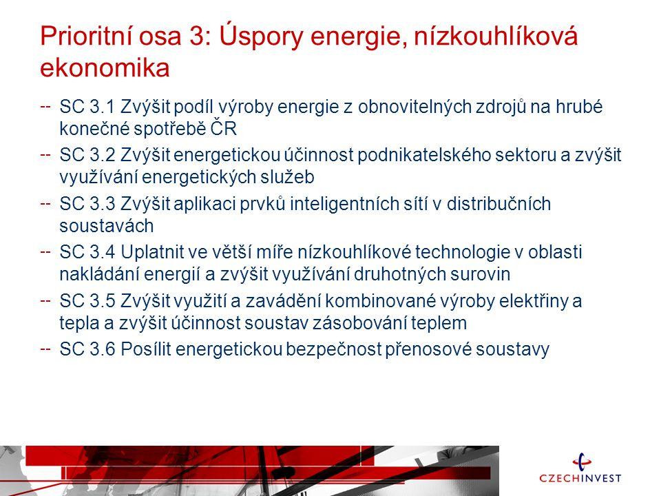 Prioritní osa 3: Úspory energie, nízkouhlíková ekonomika