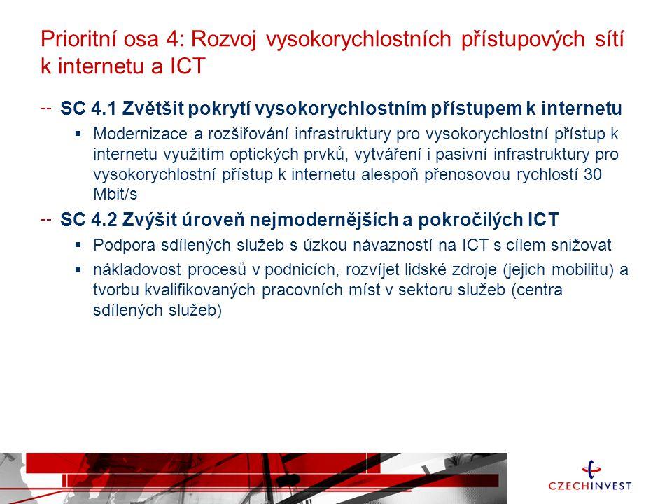 Prioritní osa 4: Rozvoj vysokorychlostních přístupových sítí k internetu a ICT