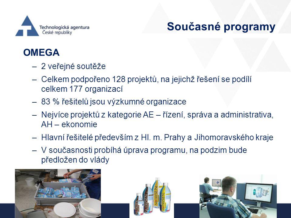 Současné programy OMEGA 2 veřejné soutěže