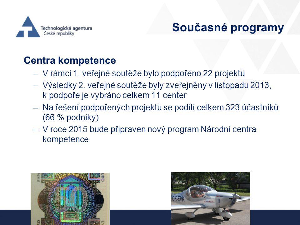 Současné programy Centra kompetence