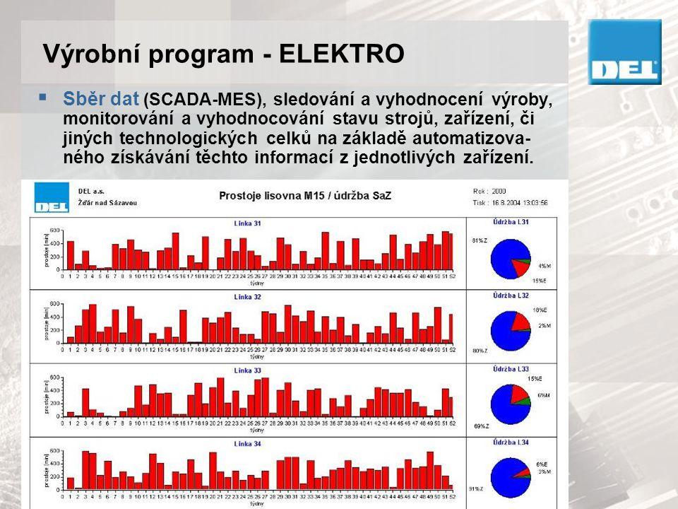 Výrobní program - ELEKTRO