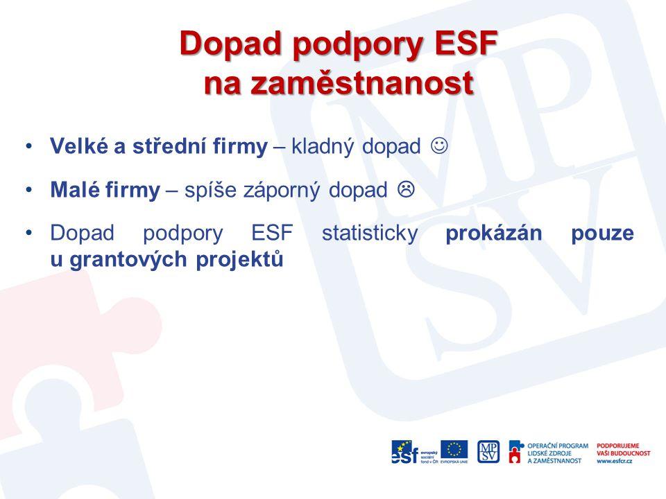 Dopad podpory ESF na zaměstnanost
