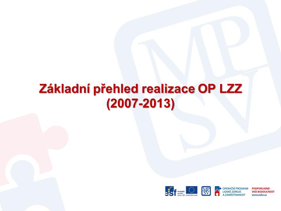 Základní přehled realizace OP LZZ