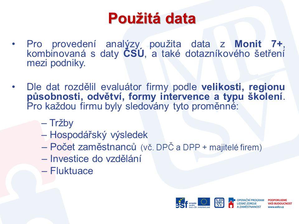 Použitá data Pro provedení analýzy použita data z Monit 7+, kombinovaná s daty ČSÚ, a také dotazníkového šetření mezi podniky.