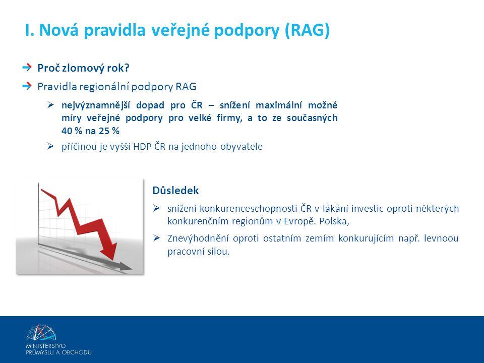 I. Nová pravidla veřejné podpory (RAG)