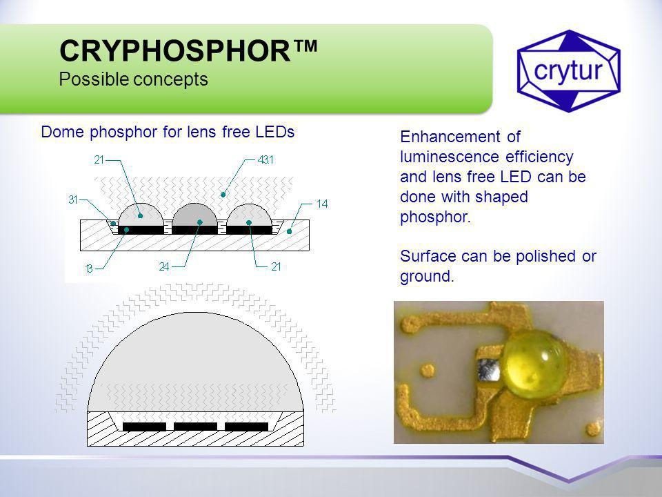 CRYPHOSPHOR™ Possible concepts Dome phosphor for lens free LEDs