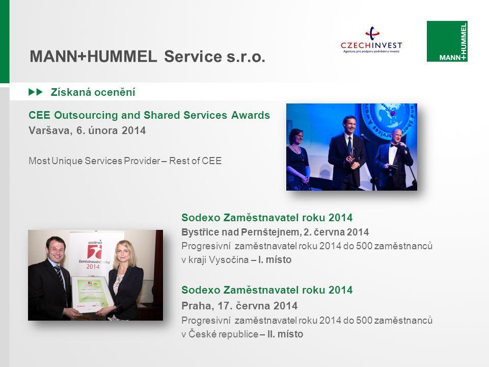 MANN+HUMMEL Service s.r.o.