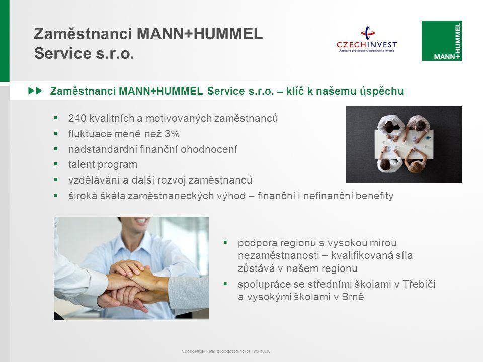 Zaměstnanci MANN+HUMMEL Service s.r.o.