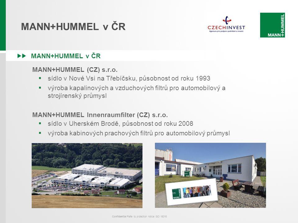 MANN+HUMMEL v ČR MANN+HUMMEL v ČR MANN+HUMMEL (CZ) s.r.o.