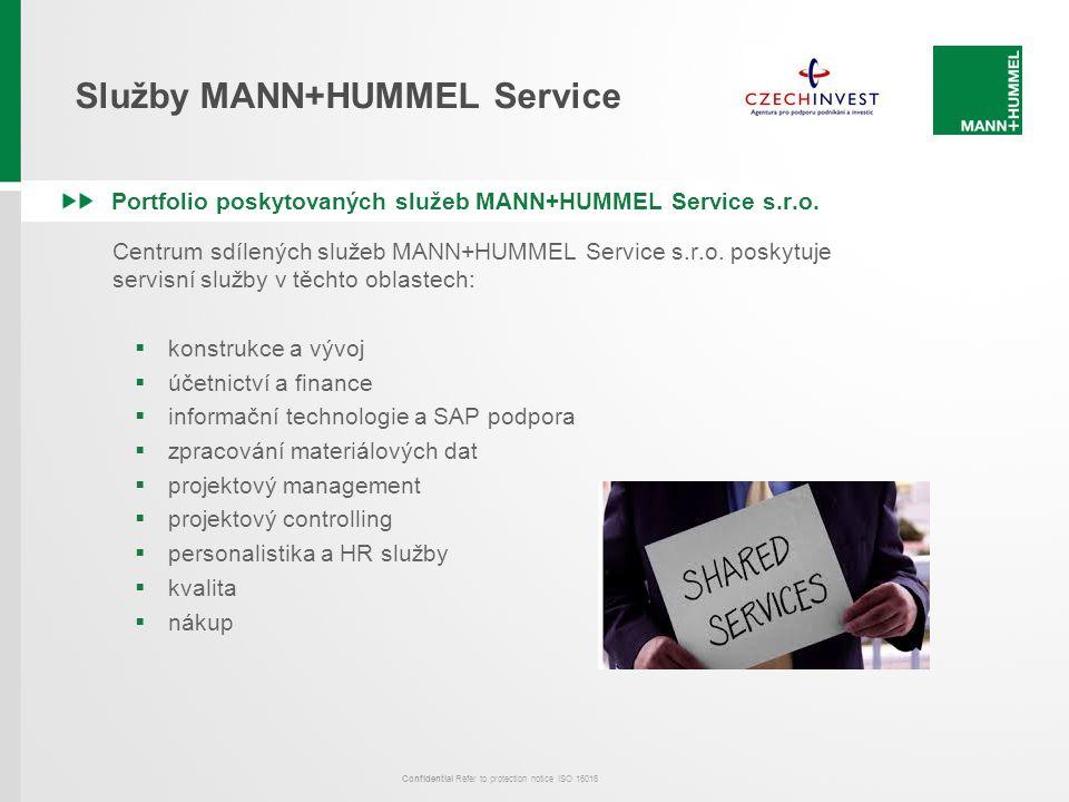 Služby MANN+HUMMEL Service