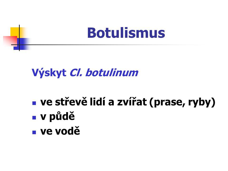 Botulismus Výskyt Cl. botulinum ve střevě lidí a zvířat (prase, ryby)