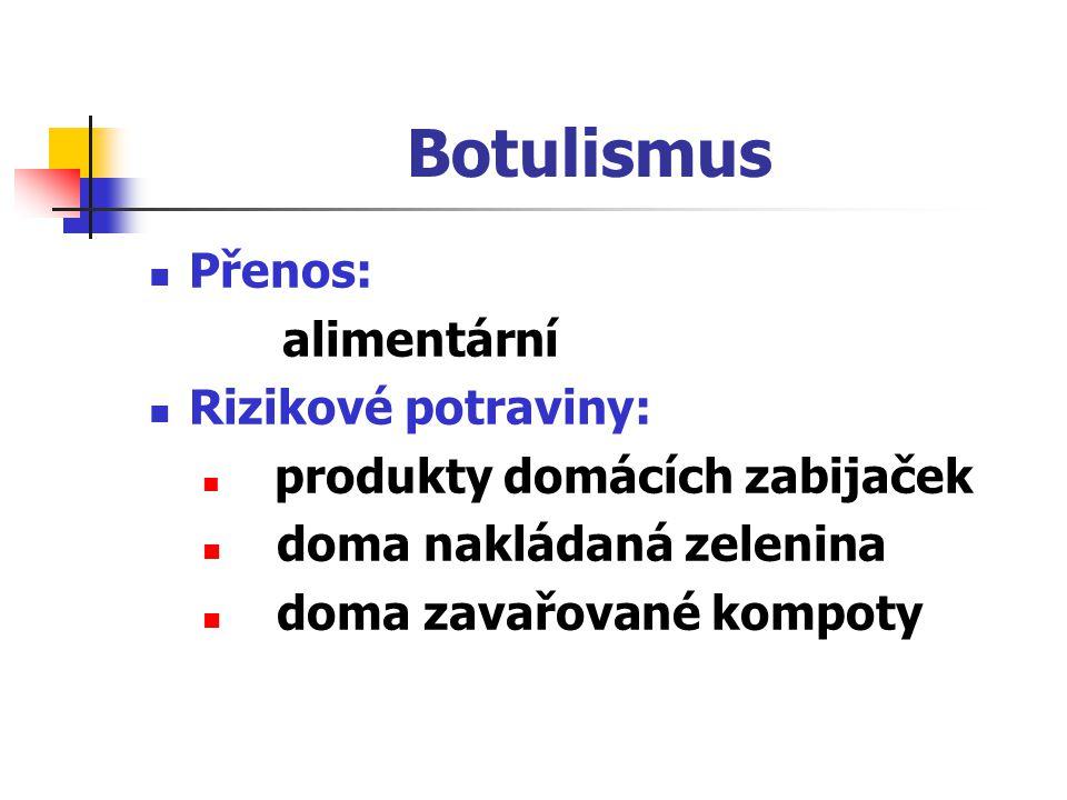 Botulismus Přenos: alimentární Rizikové potraviny:
