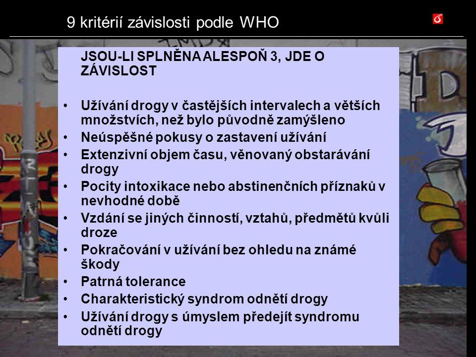 9 kritérií závislosti podle WHO