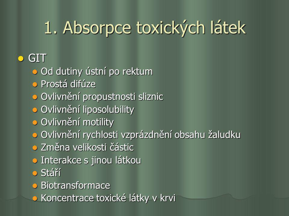 1. Absorpce toxických látek