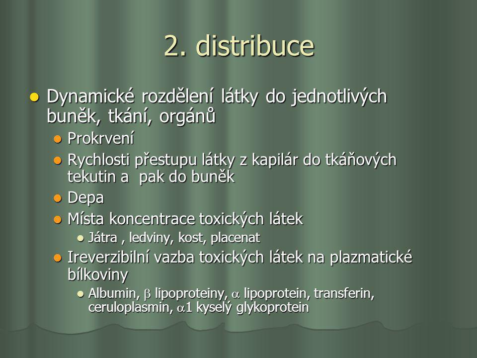 2. distribuce Dynamické rozdělení látky do jednotlivých buněk, tkání, orgánů. Prokrvení.