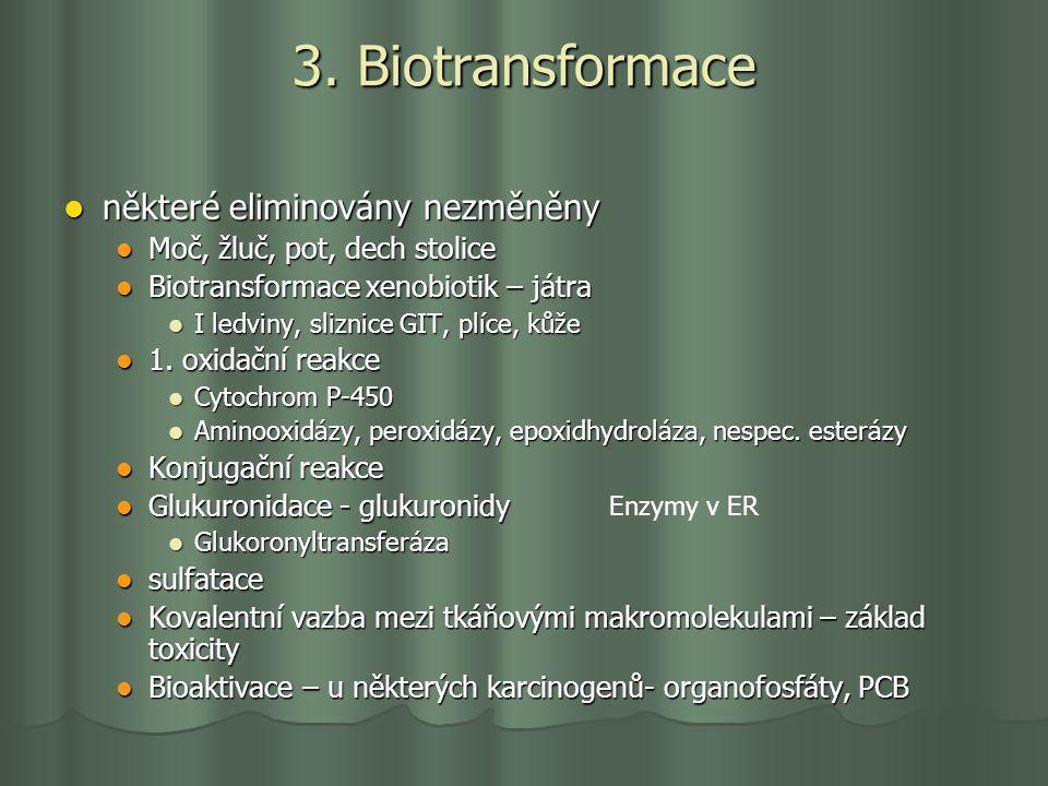 3. Biotransformace některé eliminovány nezměněny