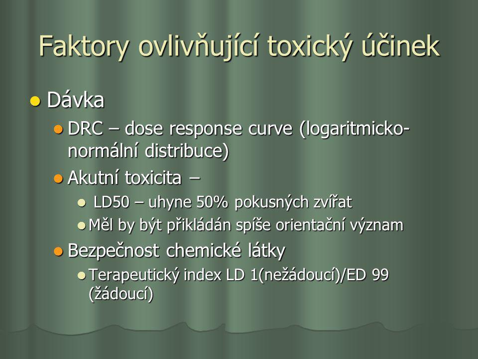 Faktory ovlivňující toxický účinek