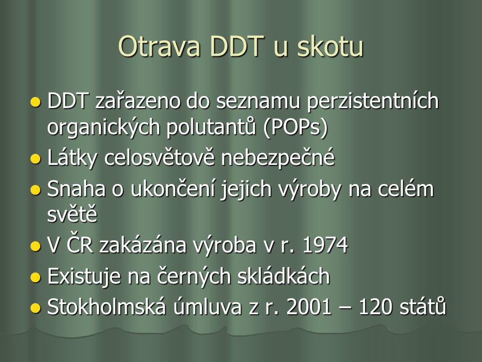 Otrava DDT u skotu DDT zařazeno do seznamu perzistentních organických polutantů (POPs) Látky celosvětově nebezpečné.