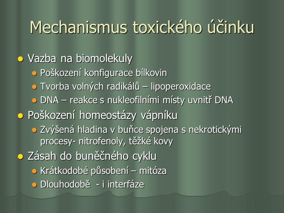 Mechanismus toxického účinku