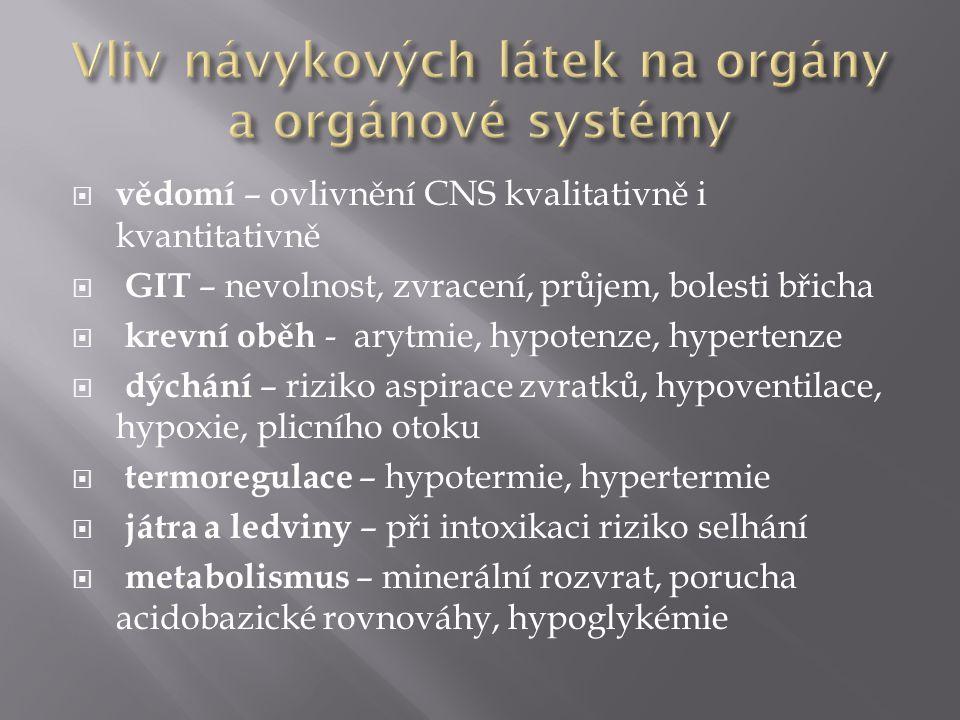 Vliv návykových látek na orgány a orgánové systémy
