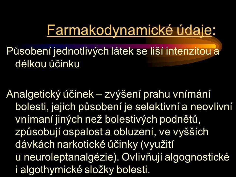 Farmakodynamické údaje: