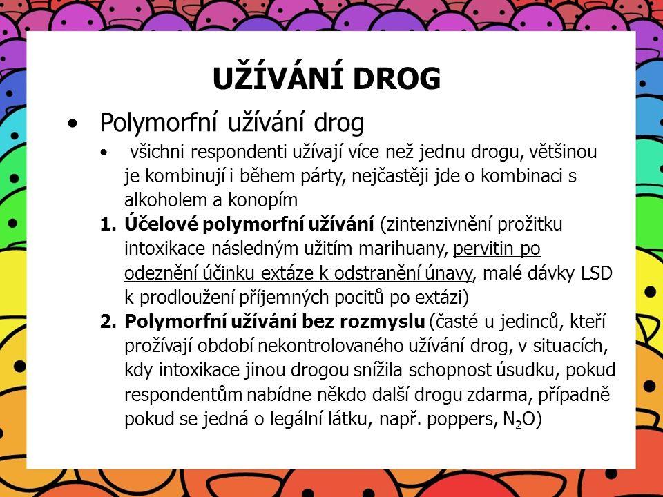 UŽÍVÁNÍ DROG Polymorfní užívání drog