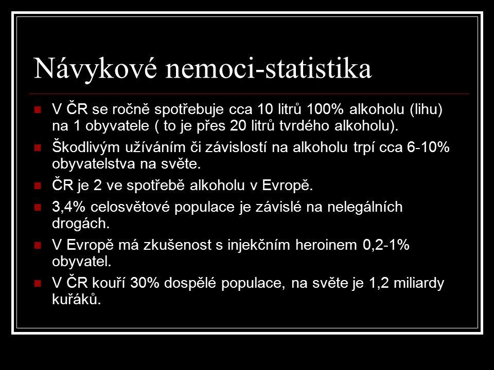 Návykové nemoci-statistika