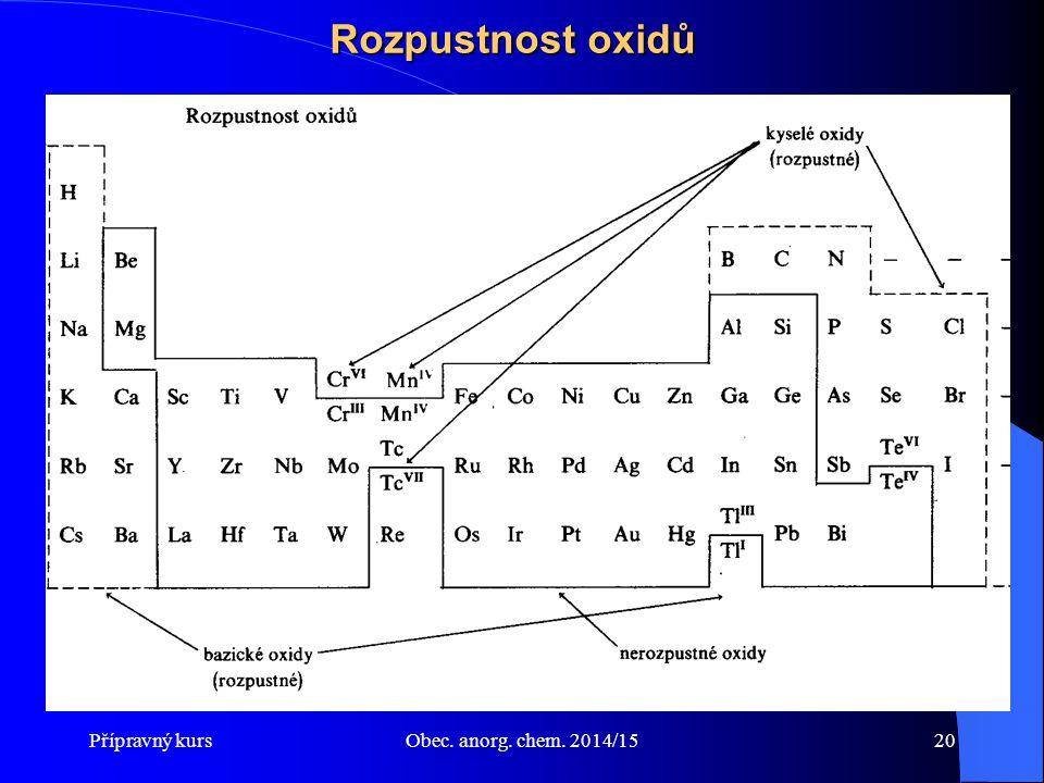 Rozpustnost oxidů Přípravný kurs Obec. anorg. chem. 2014/15